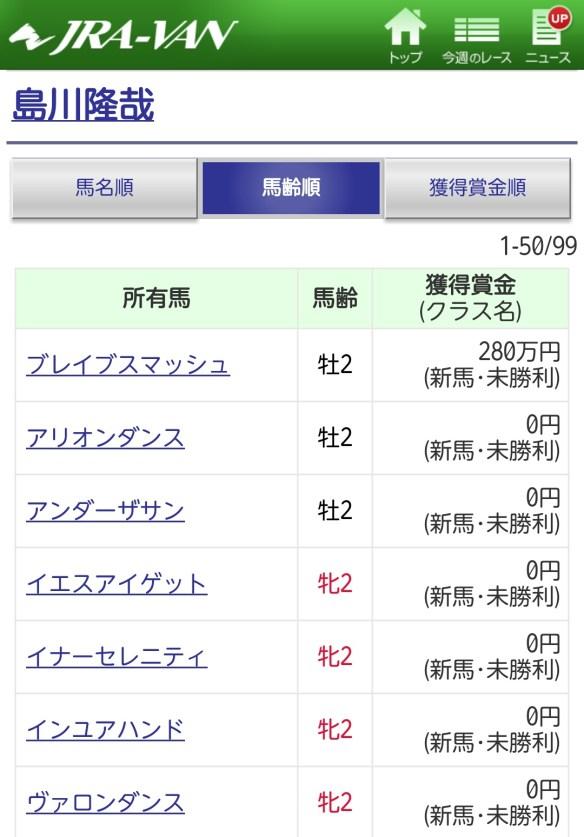 【競馬】 島川さんが冠名「トーセン」をやめてる件… わかりづらい