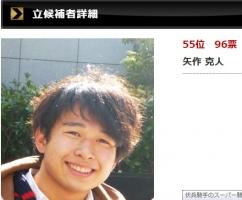 【競馬】 矢作調教師の息子がイケメン総選挙に出てるwwwwww