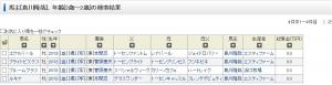 【競馬】 島川オーナーがトーセン冠をやめてる(?)件