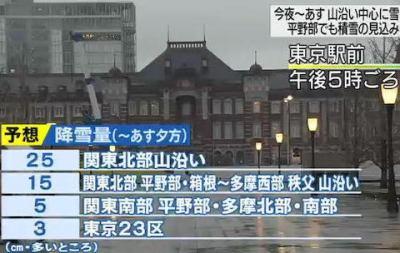 関東甲信で17日夜から18日の夕方にかけて山沿いを中心に雪の予報、平野部でも積雪の見込み … 18日朝は路面の凍結や交通への影響などに注意