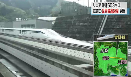 リニア中央新幹線、有人走行試験で鉄道の世界最高速度となる603キロを記録 … 2027年に東京-名古屋間での開業を目指し、営業運転での時速500キロを想定したデータを取るための走行試験
