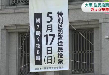 大阪市を廃止し5つの特別区を設ける「大阪都構想」の賛否を問う住民投票、きょう投票日 … 有権者は日本国籍を有する20歳以上の211万人、午前7時から午後8時まで