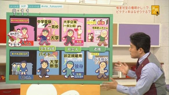【悲報】NHK「貧しい家に生まれた奴はそこで人生終了だからwwwwwwwwww」(画像あり)