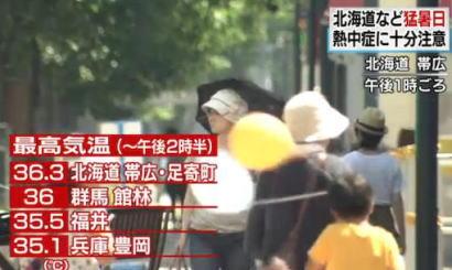 北海道から西日本の各地で35度以上の猛暑日に … 群馬県館林市で36度6分、北海道帯広市と足寄町で36度3分を記録、7月としては観測を始めて以降最も高い気温に