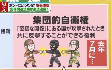 京都・滋賀の大学にて17~19歳の若者が安保法制をどこまで理解しているのか調査→ 25%が今回の法案には全く出てこない「徴兵制を可能にする条文がある」と誤答、マスコミの役割とは?