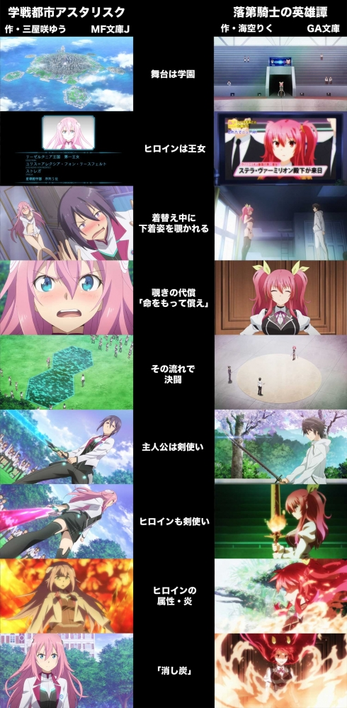 今期のラノベアニメ3本比較した結果wwwwwww