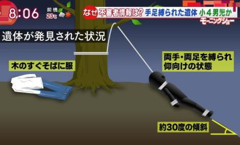 東京・日野市で10歳の男の子が全裸で手足を紐で縛った状態で首を吊って死亡しているのが見つかった事件、警察は自殺と判断