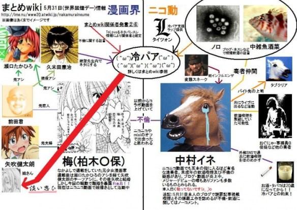漫画家の矢吹健太朗の嫁を寝取った高校生が皮肉にも矢吹よりも売れっ子になりつつある現実