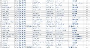 【競馬】 シゲル軍団、今年は動物シリーズ