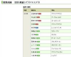 【競馬】 岩田騎手がもう1年近く重賞を勝っていない件