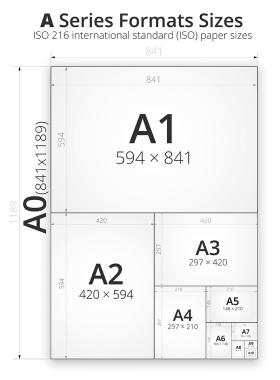 A4-A5-A6-DL-A0-A3-B2-B1