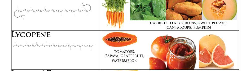 Carotenoid Foods May Protect Against Certain Breast Cancers