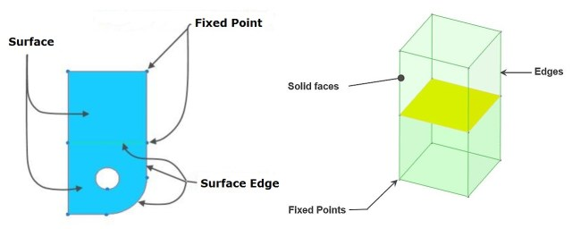 surface_definition