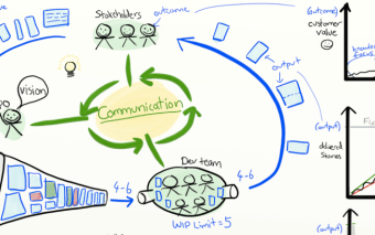 Agile Product Ownership in a Nutshell by Henrik Kniberg