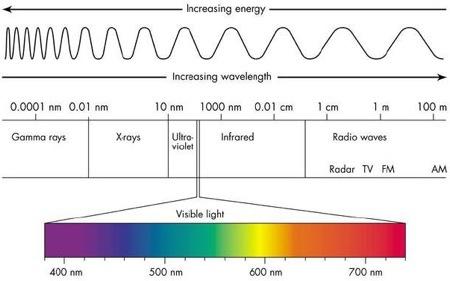 spectrum.jpeg