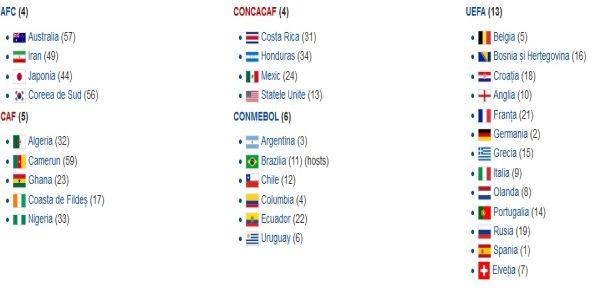 echipe-calificate-mondial