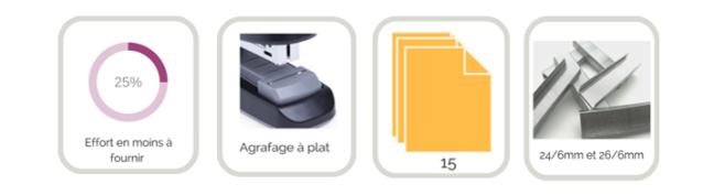flat-clinch-caracteristiques