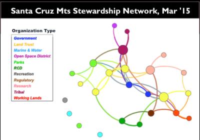 SCMSN map, March '15