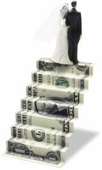 wedding dj costs