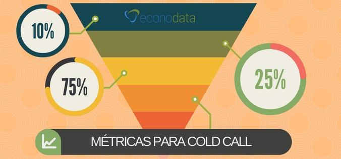 métricas para cold call