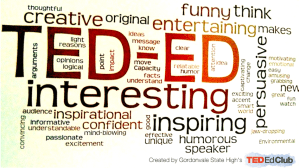 Gordonville High TED-Ed Word Wordle