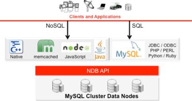 MySQl Error: 1005 SQLSTATE: HY000