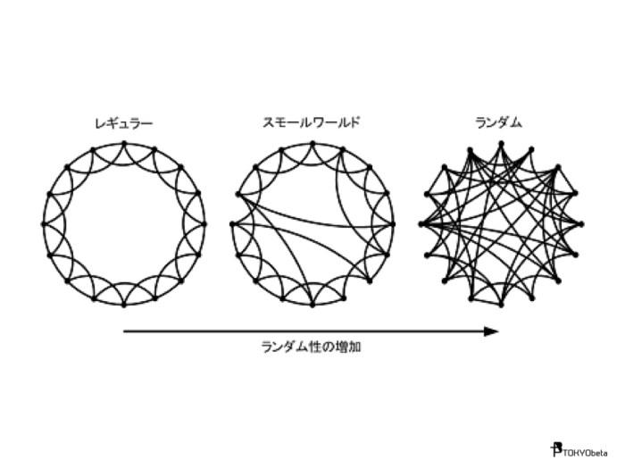 180901地域デザイン学会_複雑性.001