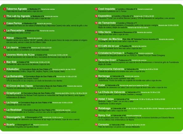 Listado de locales participantes en las jornadas de tapeo castizo