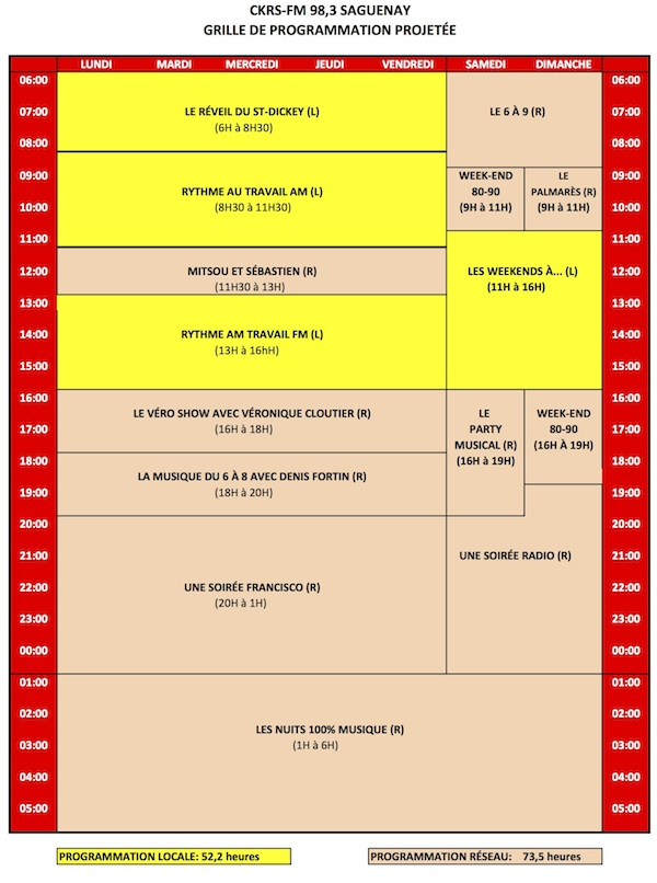 Proposed CKRS programming schedule, showing about 50 hours a week of local programming (in yellow) and the rest from the Rythme FM network (in red).