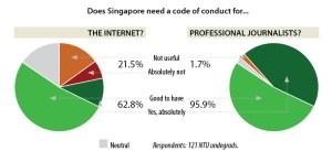 media-accountability-survey1