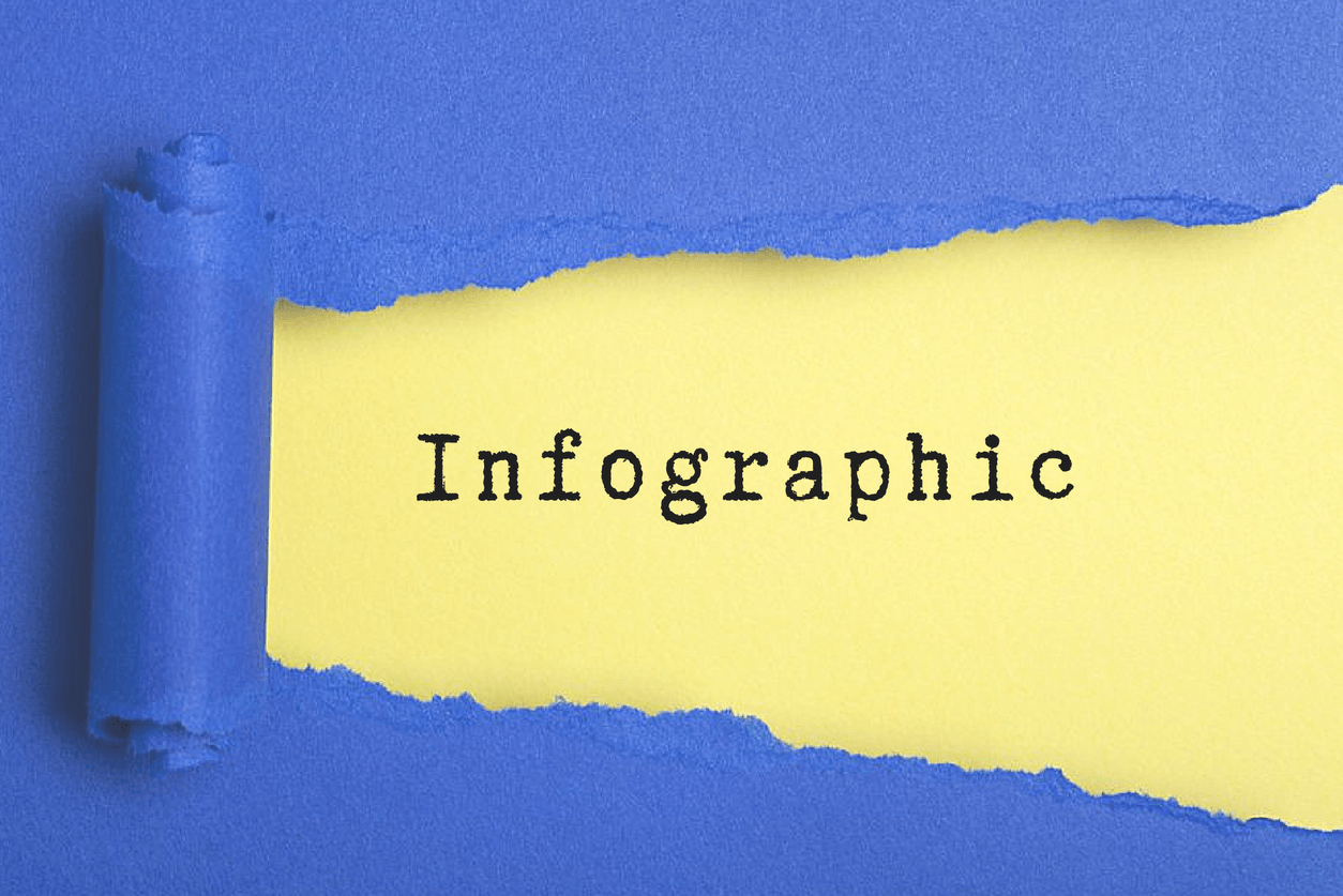 How to create Infographics which help you in your fundraising efforts
