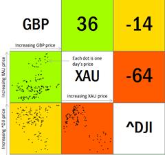securities-correlation-scatterplot