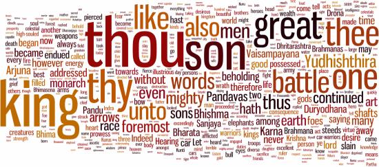 mahabharatha-wordcloud