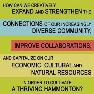 Creative Hammonton flyer central question graphic