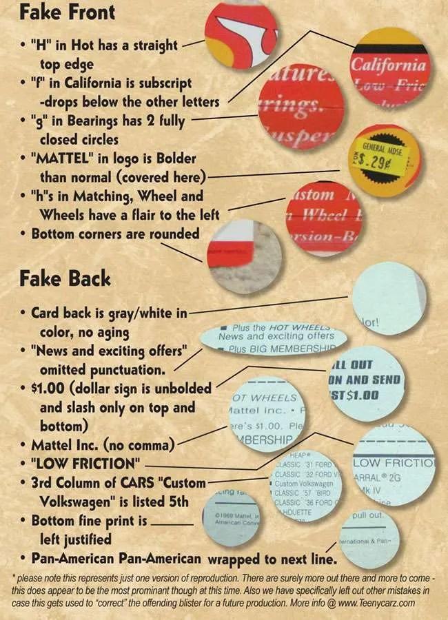 Counterfeit Hot Wheels packaging