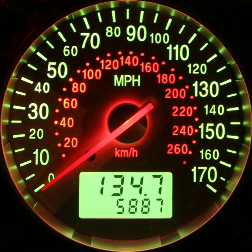 IRS 2015 Standard Mileage Rates