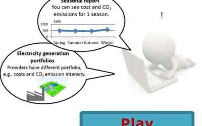 Play the Green Energy Consumption game