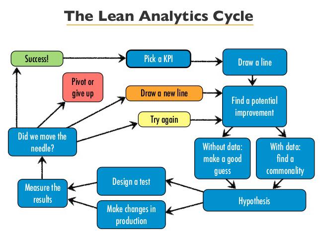 image4_analyticscycle
