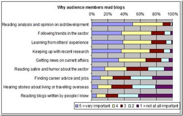 algoso-survey-results