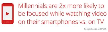 youtube-millennials-stat