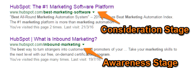 inbound-marketing-consideration-awareness-stages