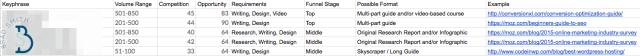 blog-post-seo-spreadsheet