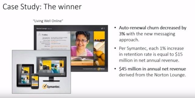 customer empowerment winning message