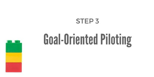 Goal-Oriented Piloting