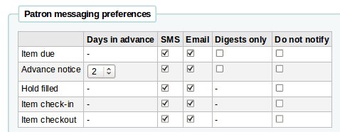 Messaging-preferences