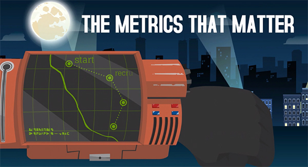 The B2B Metrics that Matter