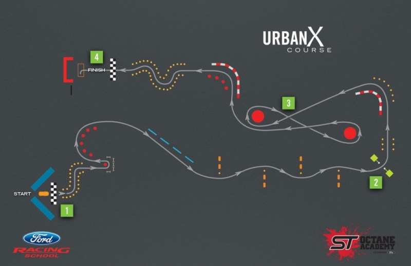 The layout of the Hoonigan-engineered UrbanX Course Image Courtesy Ford Motor Company STOctaneAcademy.com