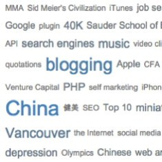 Muskblog Tag Cloud