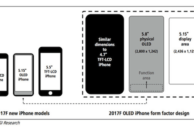 iPhone 8 Said to Feature 'Function Area' Below 5.15-Inch OLED Display