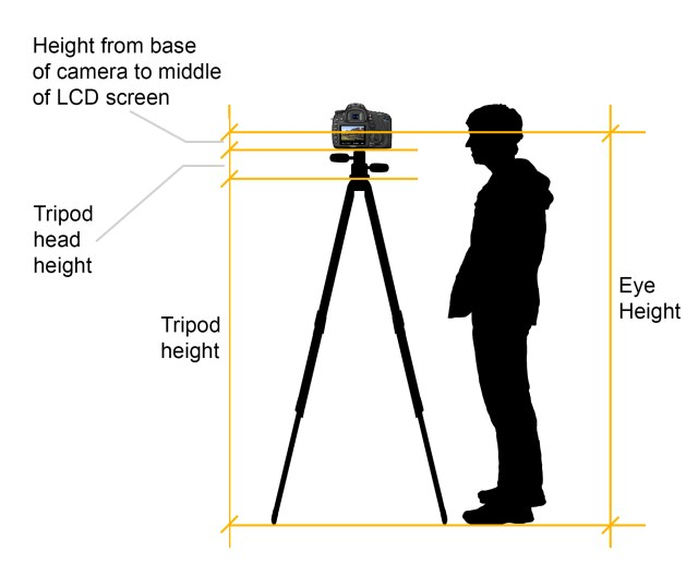How to calculate Tripod height